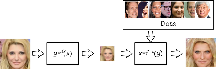 Generative adversarial networks and image-to-image translation